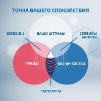 GU_keyvisual_infographic_squared.jpg